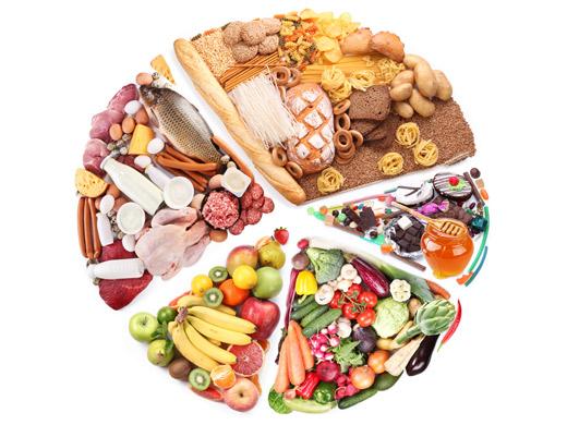 Comment rééquilibrer son alimentation sur le long terme ?